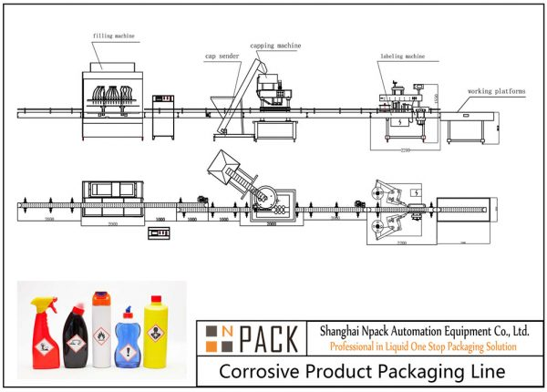 Automatic Corrosive Product Packaging Line
